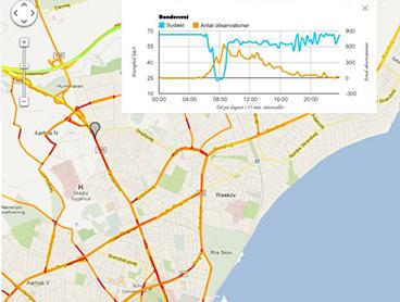 Trængselskort viser hvor trafikpropperne er